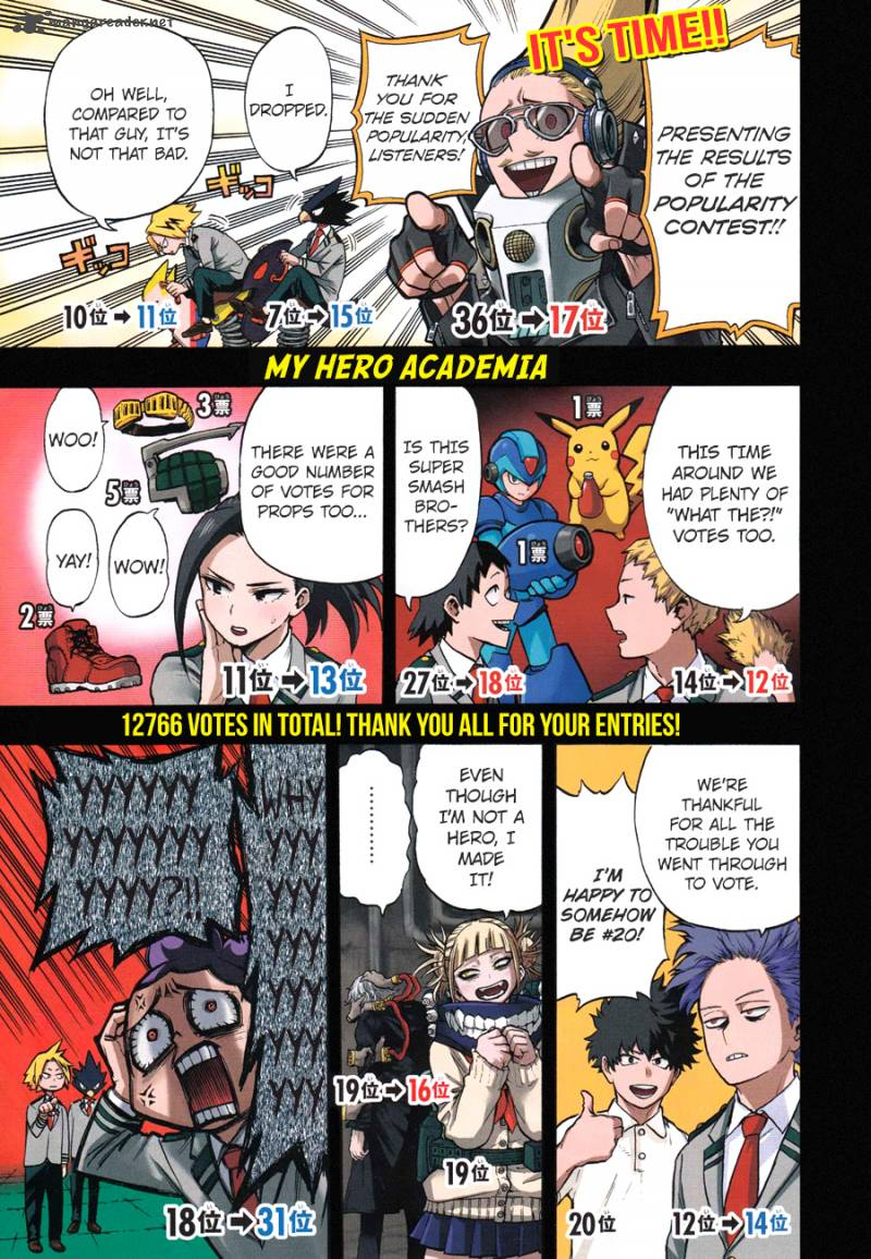 My Hero Academia Chapter 120 Page 1